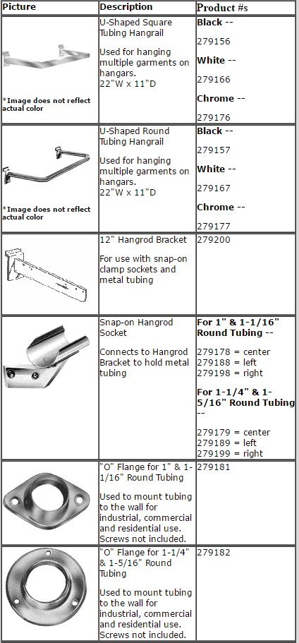 hangrail
